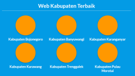 Web Kabupaten terbaik