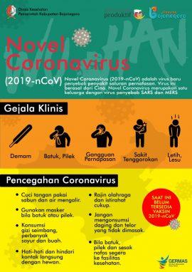 Antisipasi Virus Corona Bojonegoro